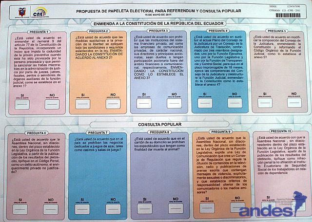 preguntas de la Consulta Popular 2011