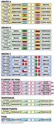 calendario de partidos Copa América 2011