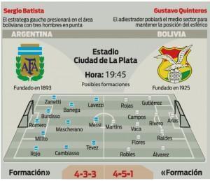 Inicia la Copa América Argentina 2011