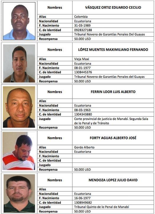 delincuentes más buscados Ecuador