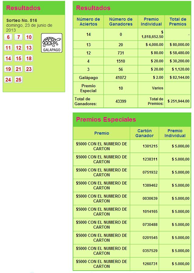 resultados pozo millonario 23 junio