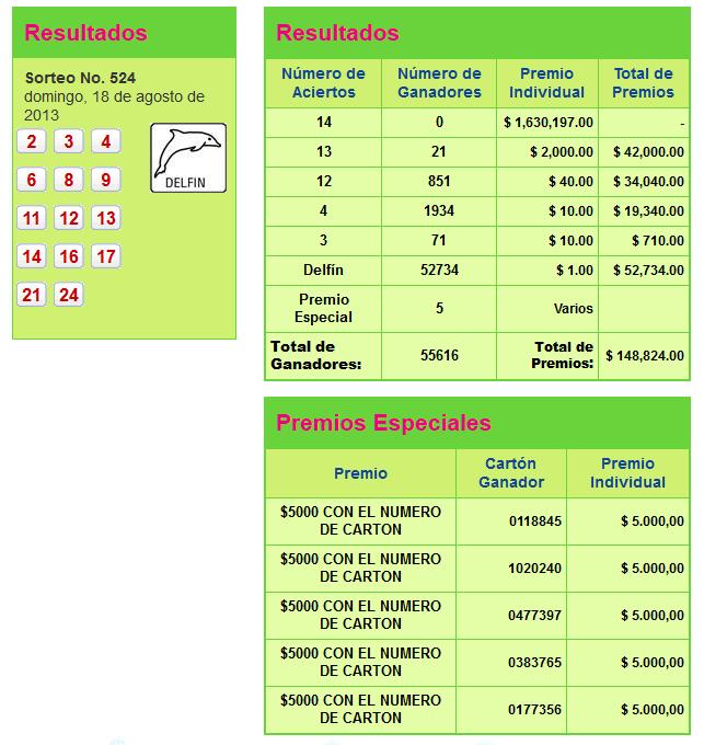 Resultados Pozo Millonario 18 agosto 2013