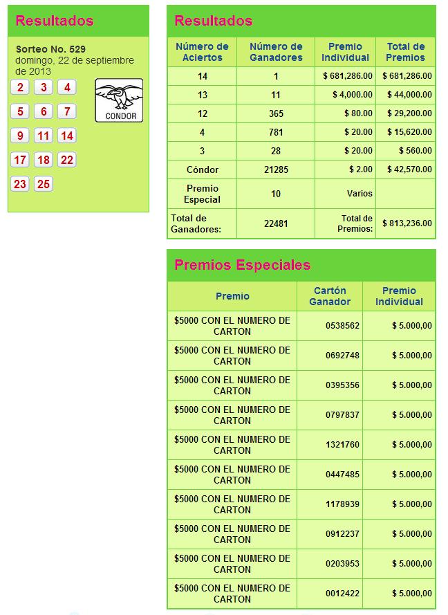 resultados sorteo 529 pozo millonario