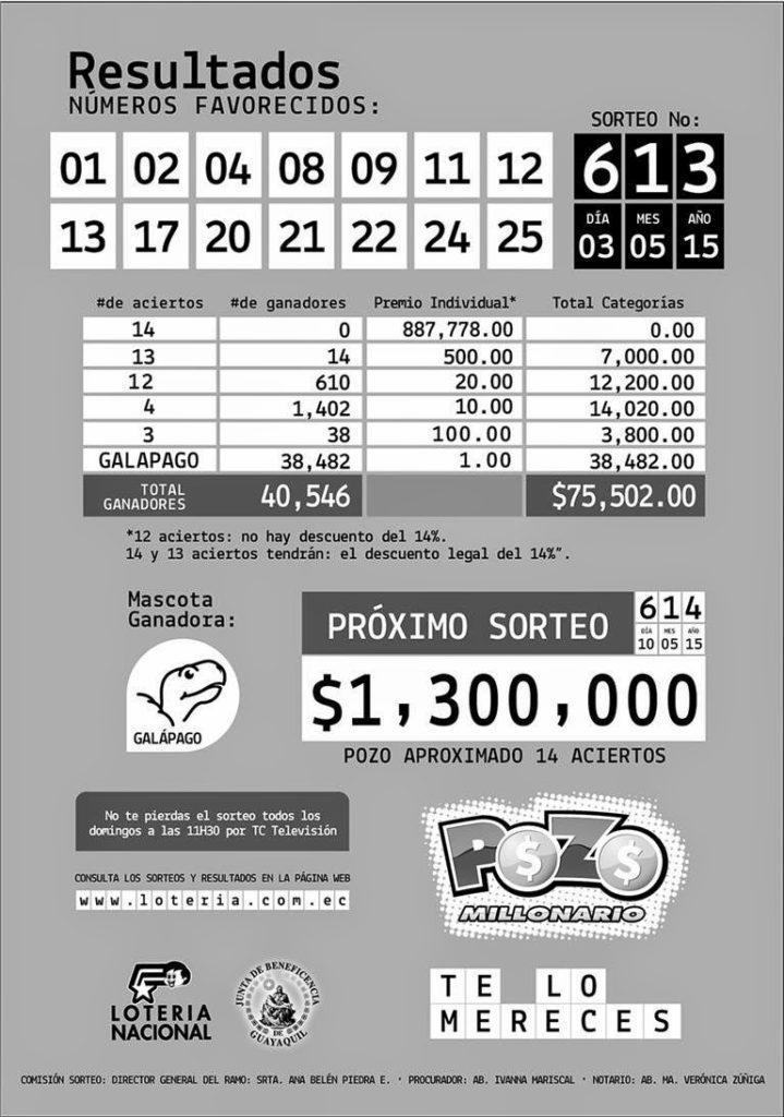 numeros ganadores pozo millonario 3 mayo 2015