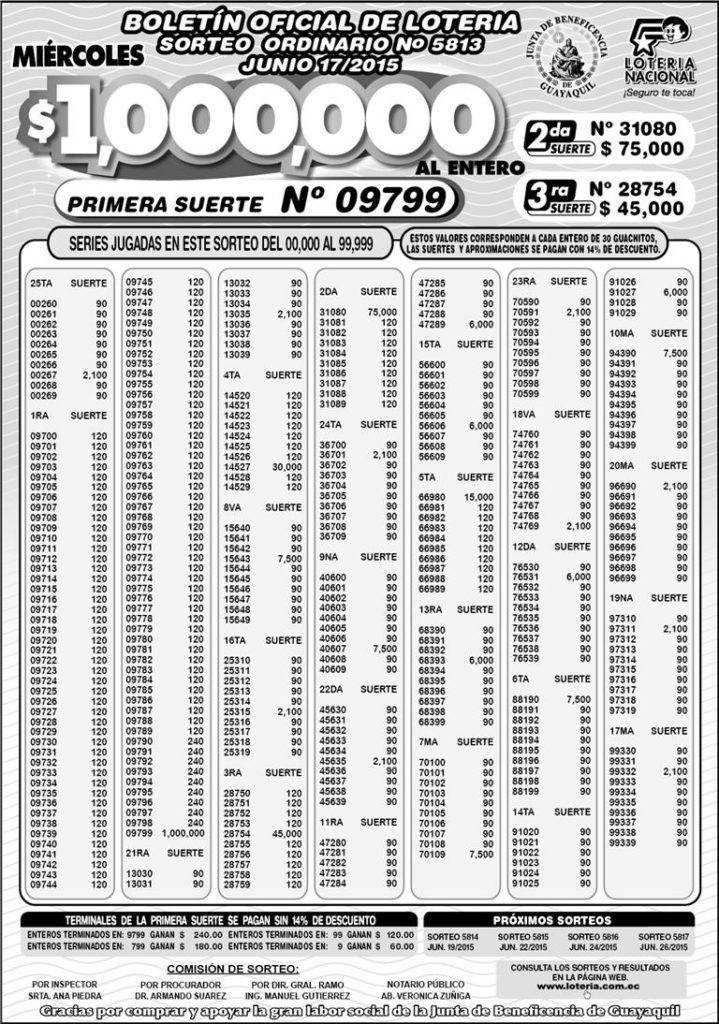 boletin oficial loteria nacional 5813