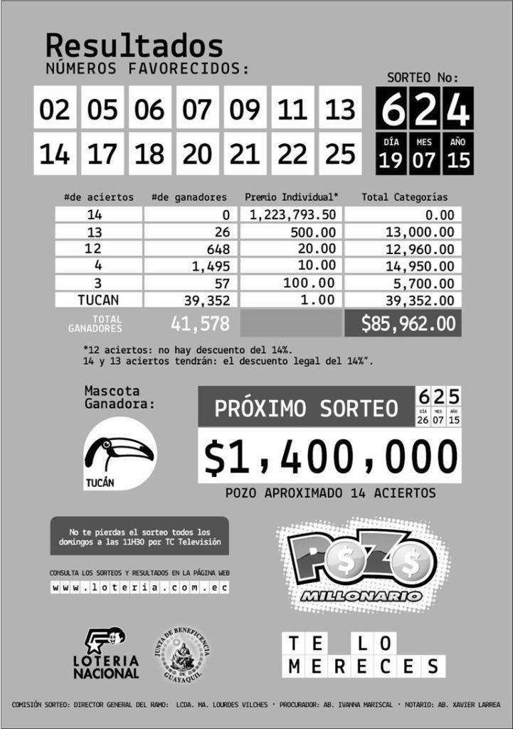 numeros ganadores pozo millonario sorteo 624