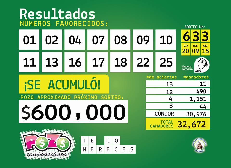 numeros ganadores del pozo millonario ultimo sorteo