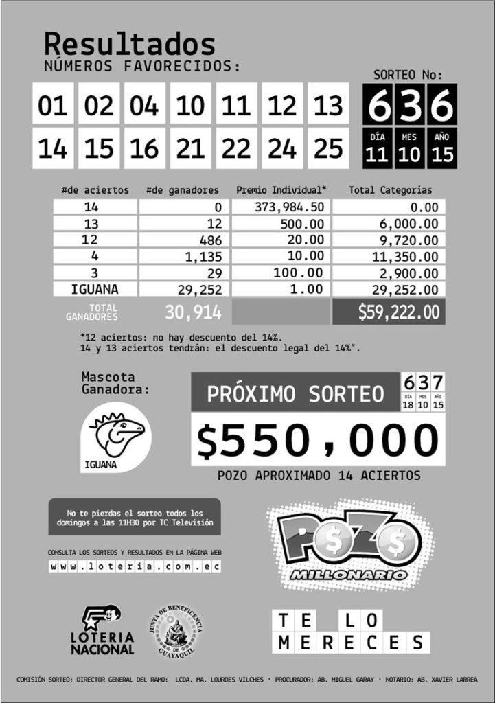 numeros ganadores pozo millonario 636