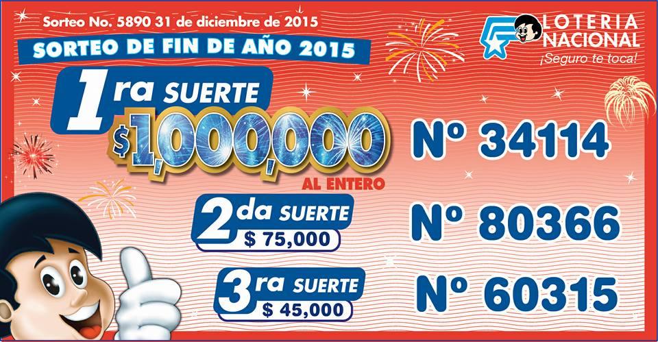 resultados loteria nacional fin de año 2015