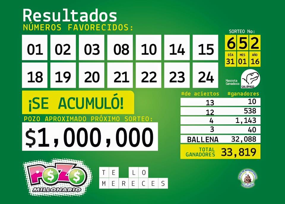 numeros ganadores pozo millonario 31 enero