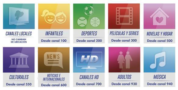 nueva ubicacion canales tv cable