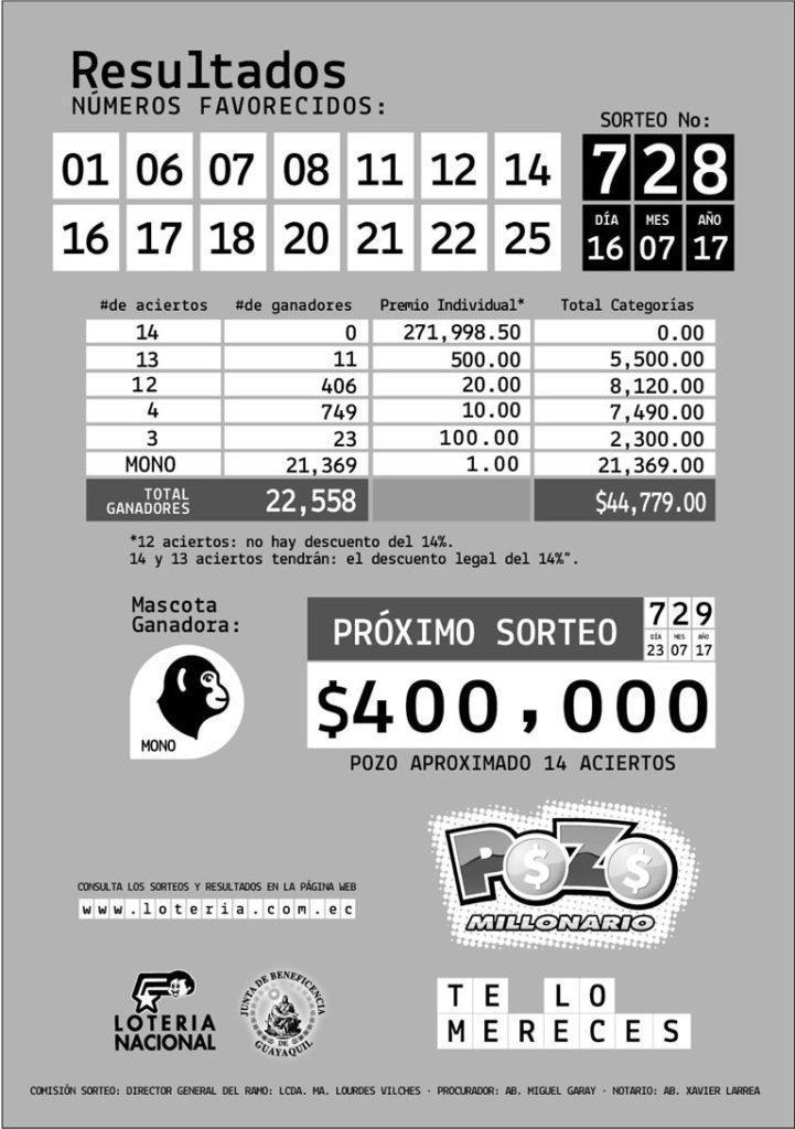 pozo millonario sorteo 728 resultados