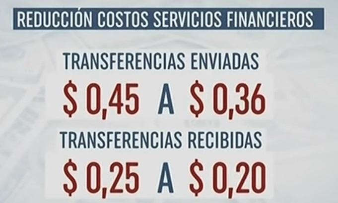 servicios financieros de Ecuador