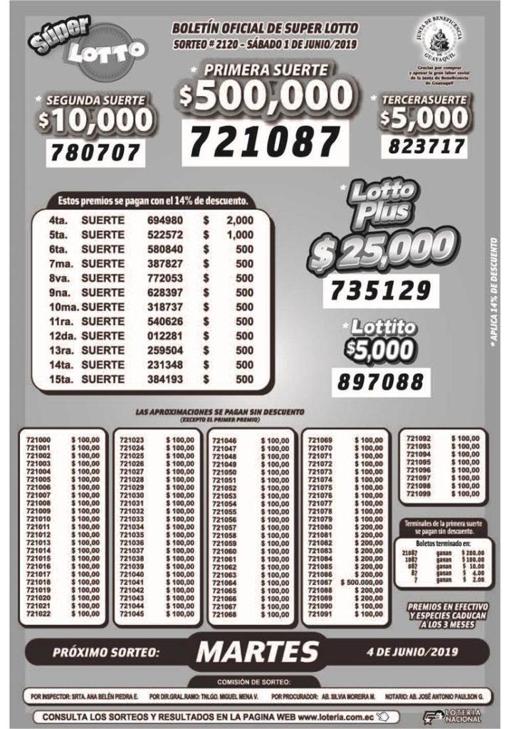 Resultados sorteo 2120 de Lotto
