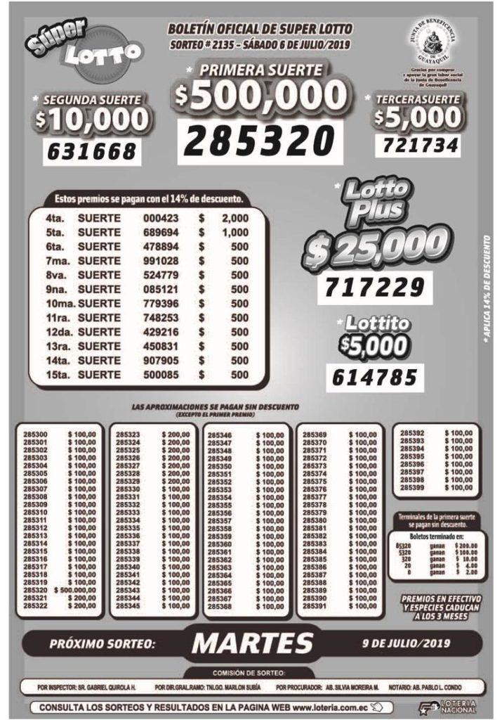 Resultados Lotto 6 julio 2019