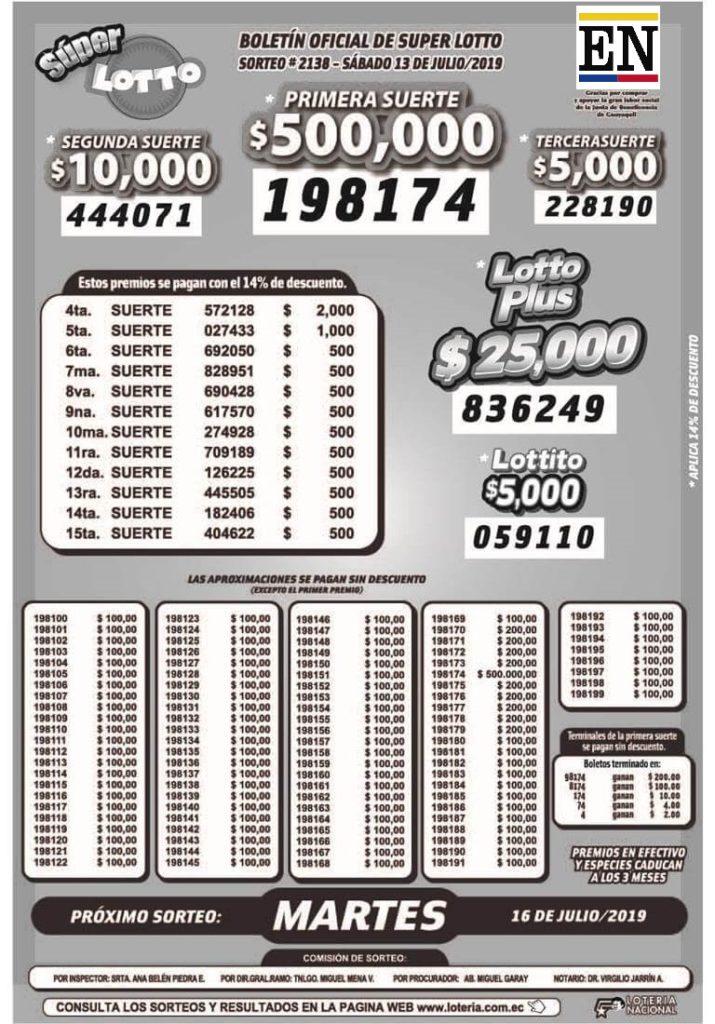 Resultados Lotto Sorteo 2138