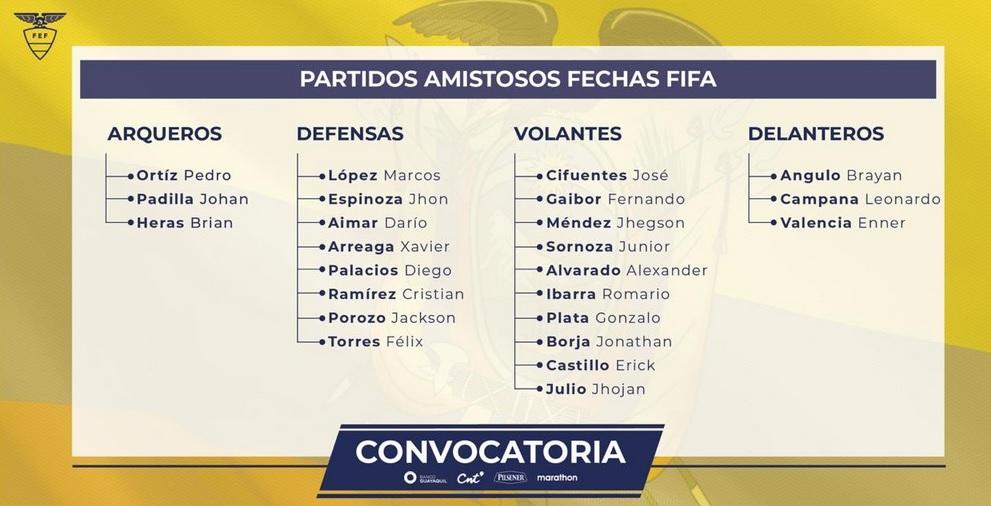 convocatoria a la selección de Ecuador