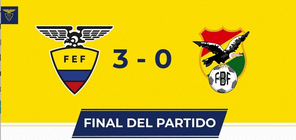 Ecuador vs Bolivia resultado