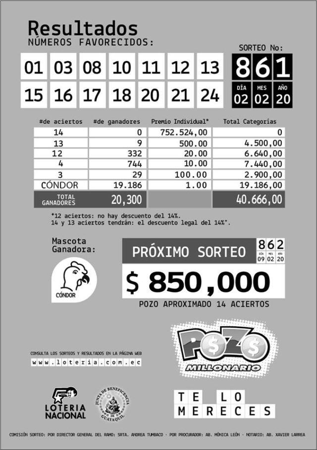 Resultados Pozo Millonario 2 Febrero 2020 - Sorteo 861