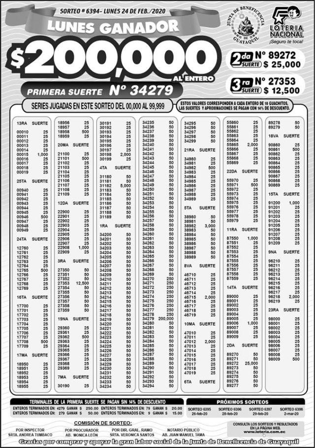resultados sorteo 6394 loteria nacional