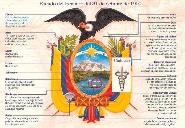 caduceo escudo ecuador