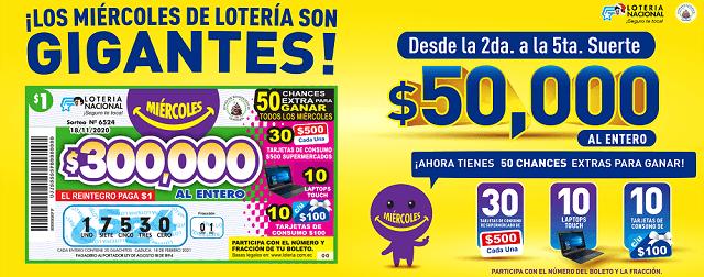 loteria-nacional-resultados