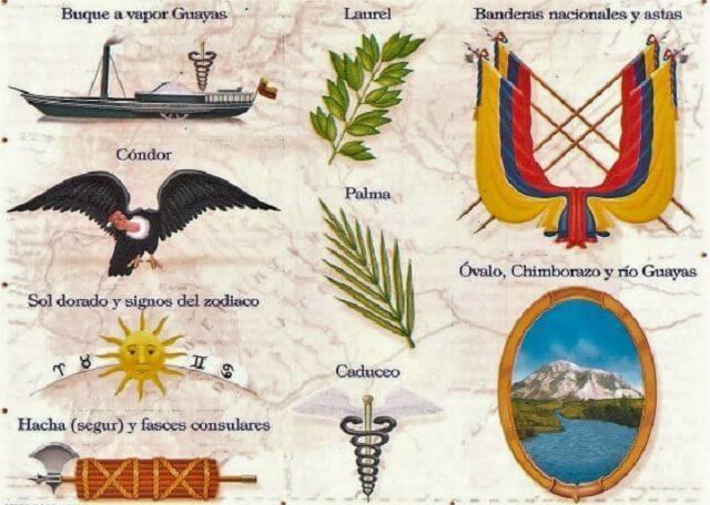 escudo ecuador caduceo