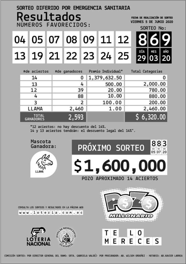 sorteo pozo millonario 869