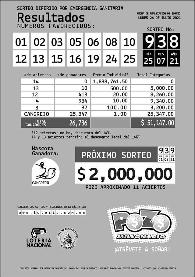 pozo-millonario-938-resultados