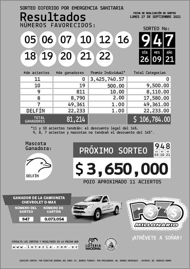 resultados-pozo-millonario-947