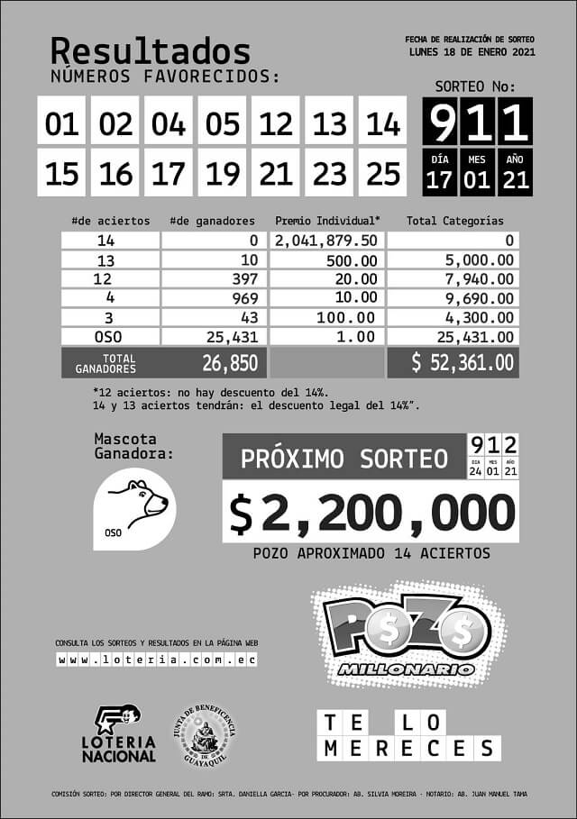 pozo millonario sorteo 911 resultados