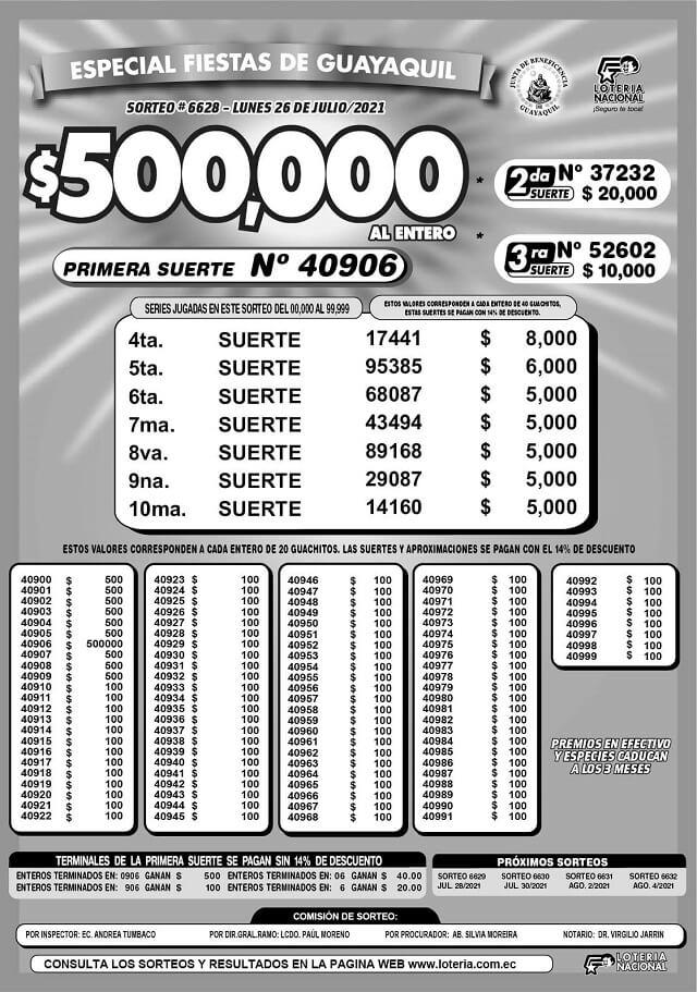 resultados-loteria-fiestas-guayaquil