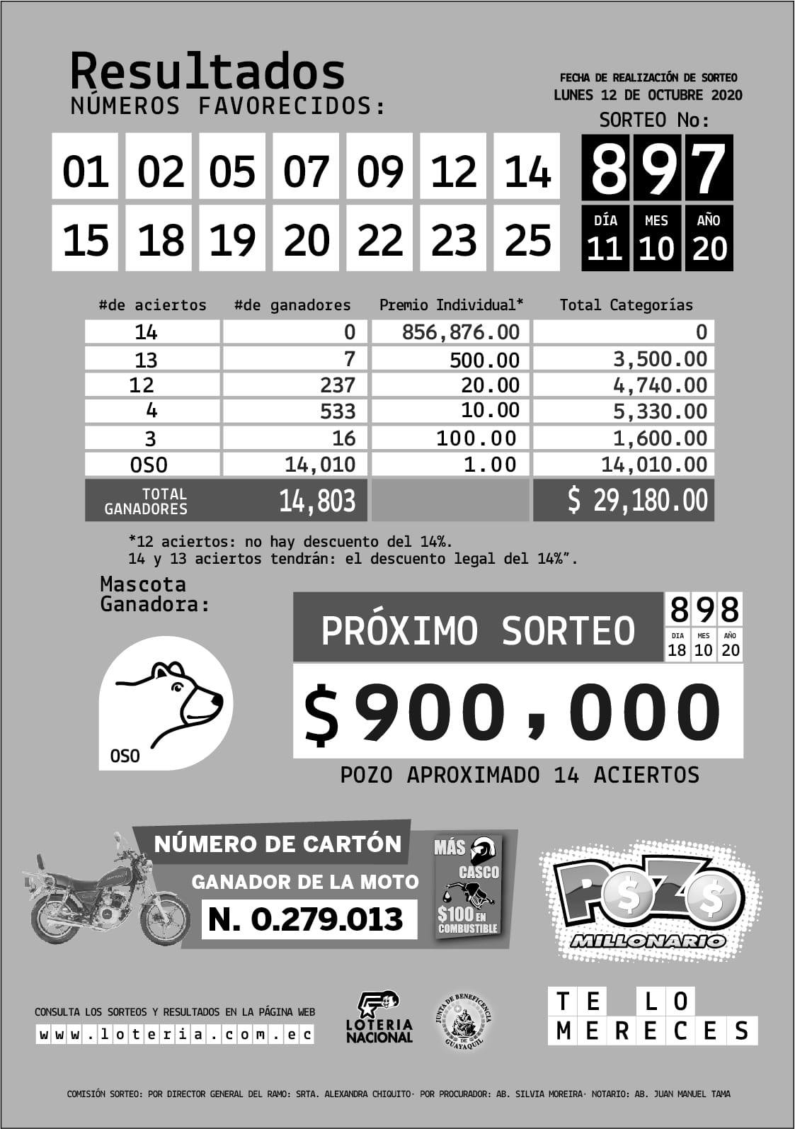 sorteo 897 pozo millonario